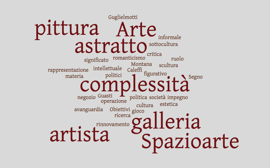 Numero Uno - Tag Cloud